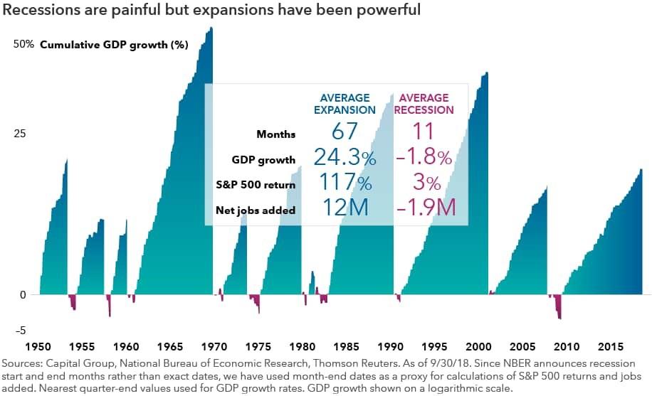 Economic cycles Capital.jpg